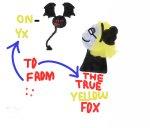 The True Yellow (CHIBI) Fox